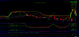 free download AF Binary trading System for mt4