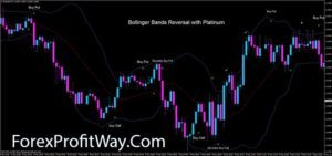 download Bollinger Bands Reversal with Platinum trading system