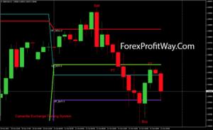 download Camarilla Exchange Trading System