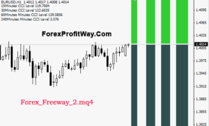 free download Forex Freeway 2 forex indicator for mt4