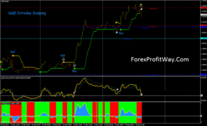 download QQE Intraday Scalping trading system