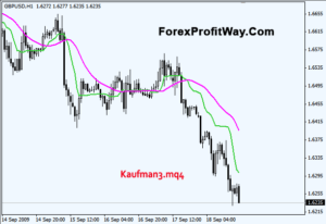 free download Kaufman3 forex indicator for mt4