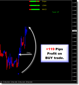 Forex Flame Sniper Trading System