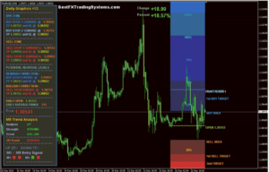 download Dolly Graphics V14 new version trading system for mt4