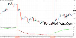 Free download ahoora forex indicator for mt4