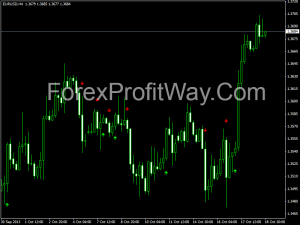 Free download Binary Option Signals forex indicator for mt4