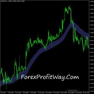 Free download Trend Suite forex indicator for mt4