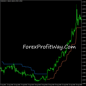 Free download WATR forex indicator for mt4