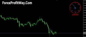 download Forex Speedometer [extreme scalping] trading system for mt4