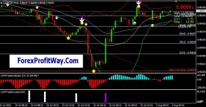 download best uop trading system for mt4