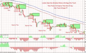 download London Open Breakout forex trading system for mt4