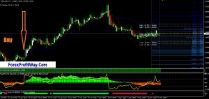download Forex valuta Trading system for mt4