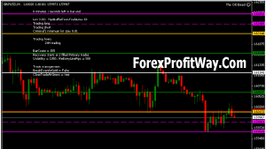 Free download The Beast Trading Forex System for mt4