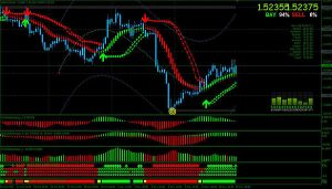 Download Giantfx forex strategy for mt4