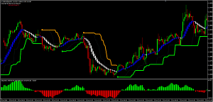 Download SSG Forex Trading System for mt4