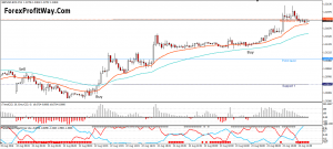 Download Super Mega Winner Forex Trading Strategy For Mt4
