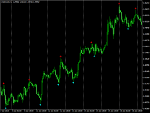 Download Trading Signals Indicator For Mt4