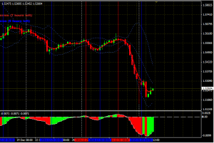 Download BM Forex Strategy For Mt4