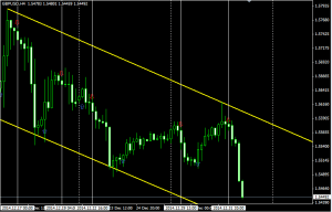 Free Download FxSoni Buy Sell Entry Indicator For Mt4