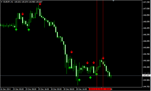 Download Simple Forex Signal Indicator For Mt4