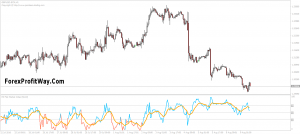 Download Flat Market Index [ Pair Trending Or Flat ] Indicator For Mt4