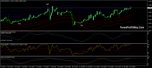 Download Forex Ghost Trading System For Mt4