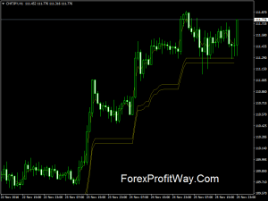 Download Channel Trading Signals Indicator For Mt4
