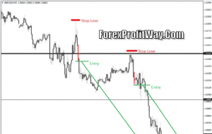 Download Forex Arcanum Easy Signals For Mt4