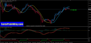 Download Forex Engine ZZ Window Trading System For Mt4
