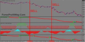Download Forex M5 Scalping Trading System For Mt4