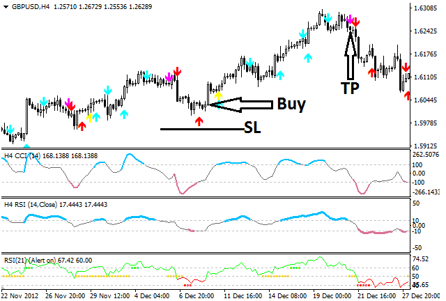 Download Strength Of Momentum Free Forex Trading System Mt4