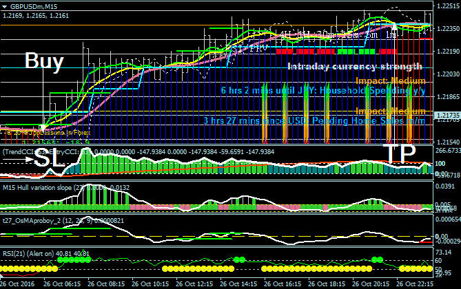 Download Forex Trend Striker Extreme Trading System For Mt4