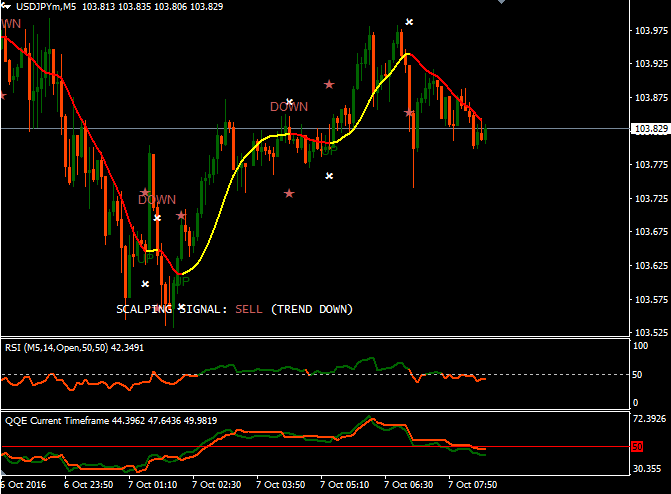 Download Ape Scalping Forex Trading System For Mt4