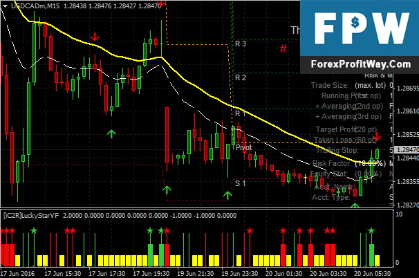 Download Forex Lucky Stars Trading System For Mt4