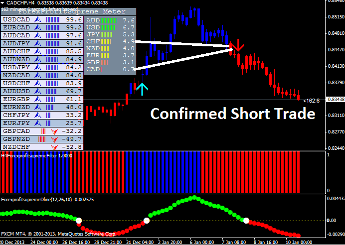 long trade example 45 pips profit