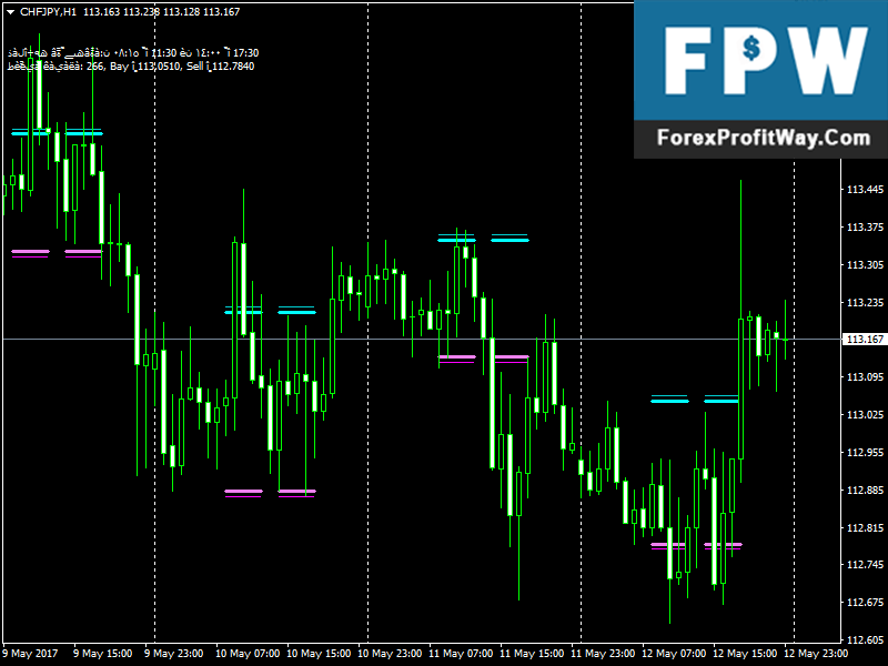 Download Paramon Scalping Forex Indicator For Mt4