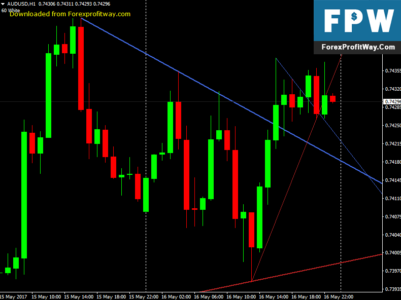 Download Trend Lines 2 Forex Indicator For Mt4