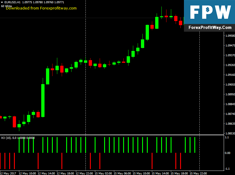 Download Xo Forex Indicator For Mt4