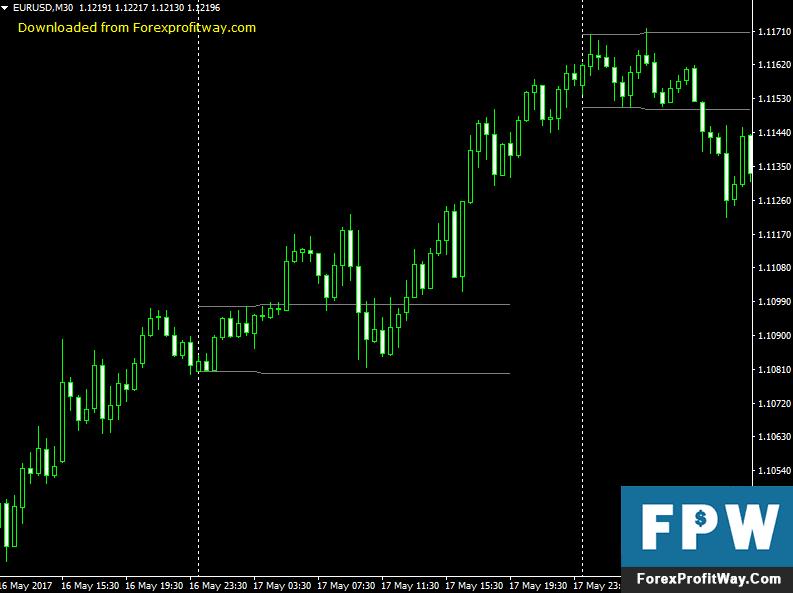 Download Hans Forex Indicator For Mt4