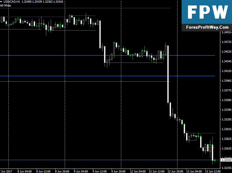 Download XTSR Forex Indicator For Mt4