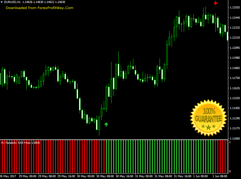 Forex Indicator For Mt4