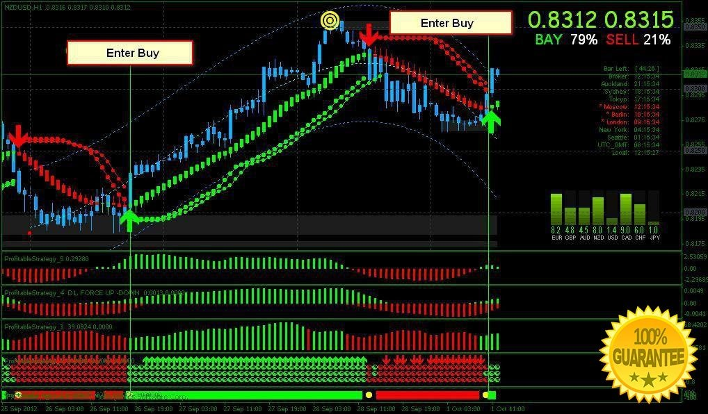 Download Trading System For Mt4