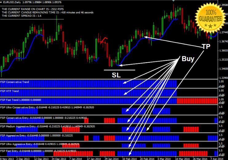 Secret Protocol Version 2 Forex Trading System For Mt4