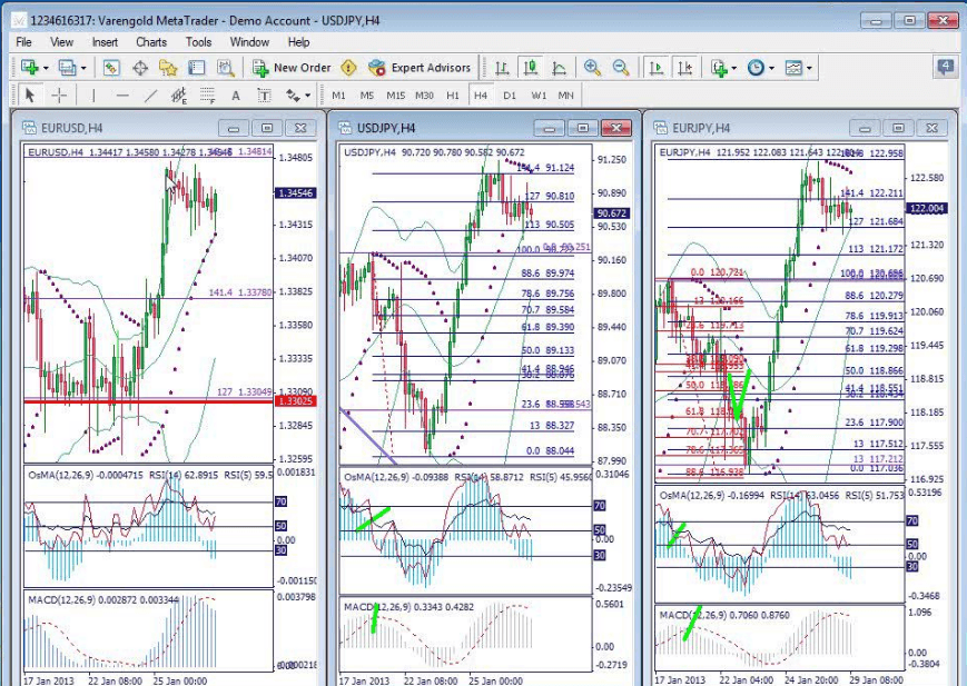 Download Scientific Forex - Forex Trading Course
