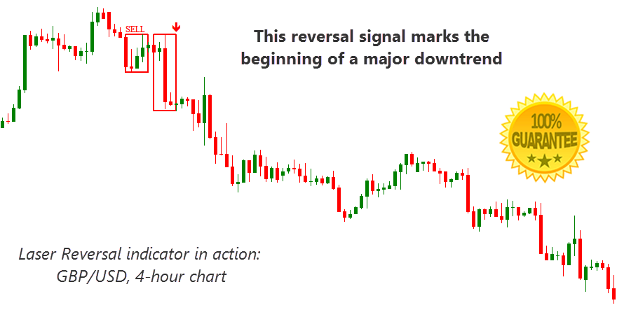 Download Reversal Dashboard Indicator Scans All Pairs For The Greatest-Probability REVERSAL!