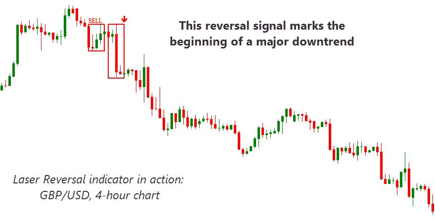 Reversal signal marks