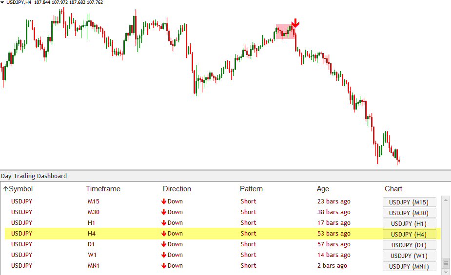 Download Day Trading Dashboard Forex