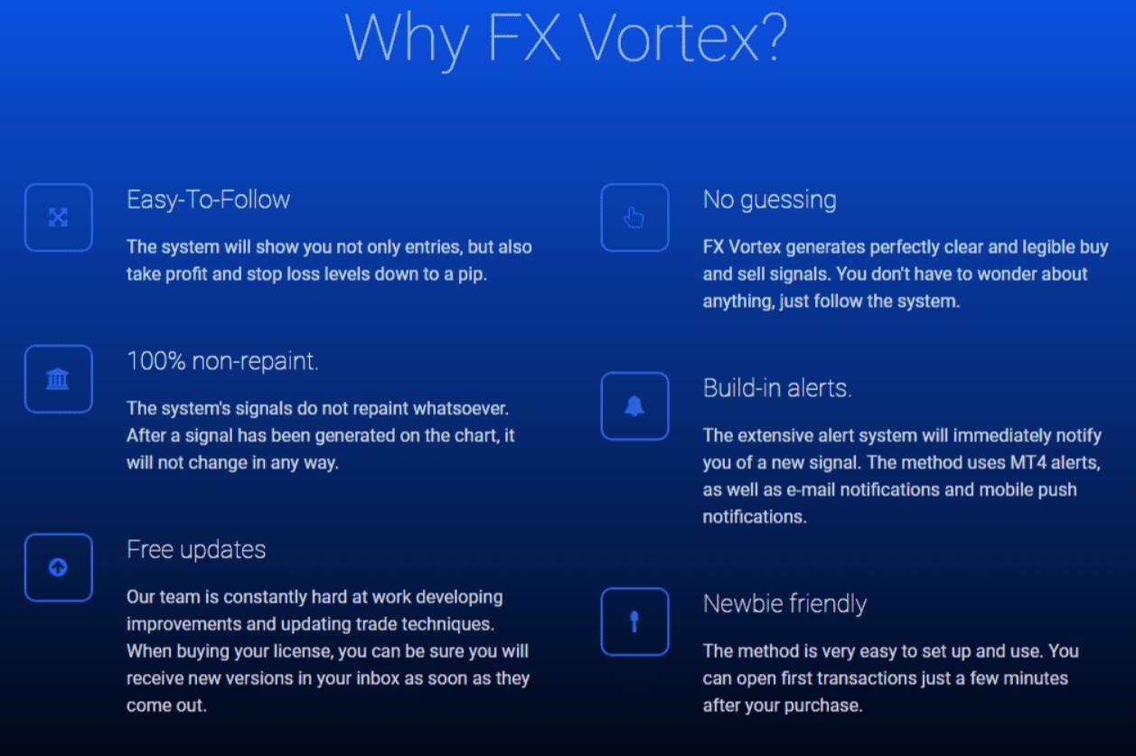 why-vortex-indicator
