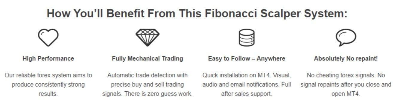 benefits Forex Fibonacci Scalper Strategy2