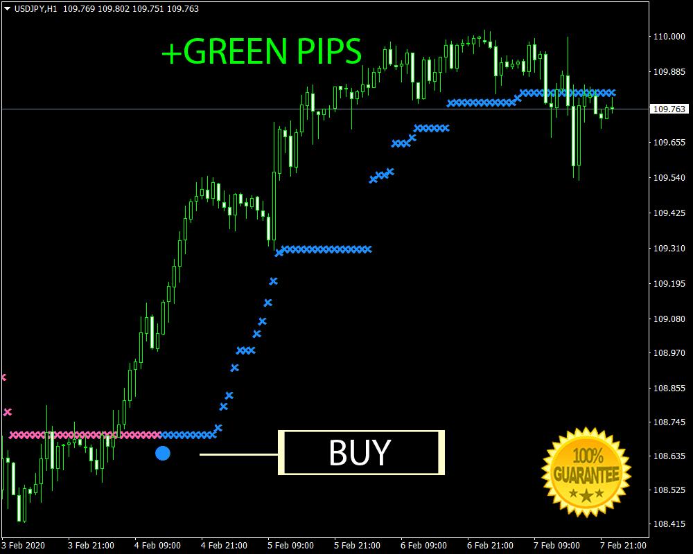 halo profitable trade signals mt4 indicator
